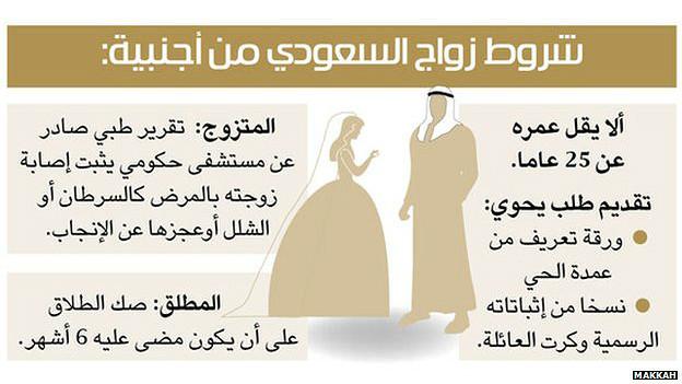 140807132011_saudi_arabia_man_marrying_pakistani_women_banned_624x351__nocredit