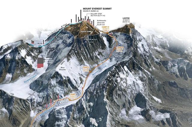 mount Everest 2