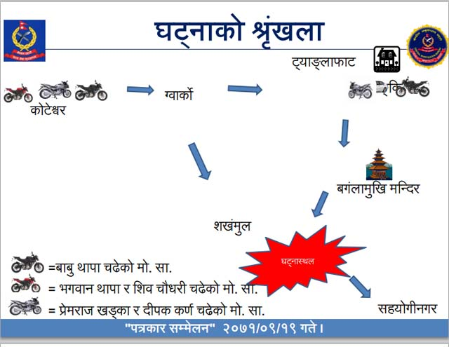 Bam Ghatanasthal