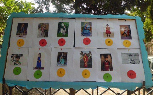 Contestant chart 1